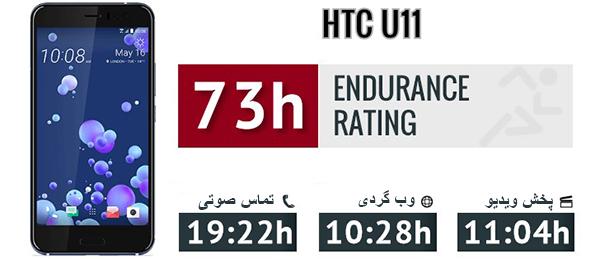 htc-u11-battery-overview