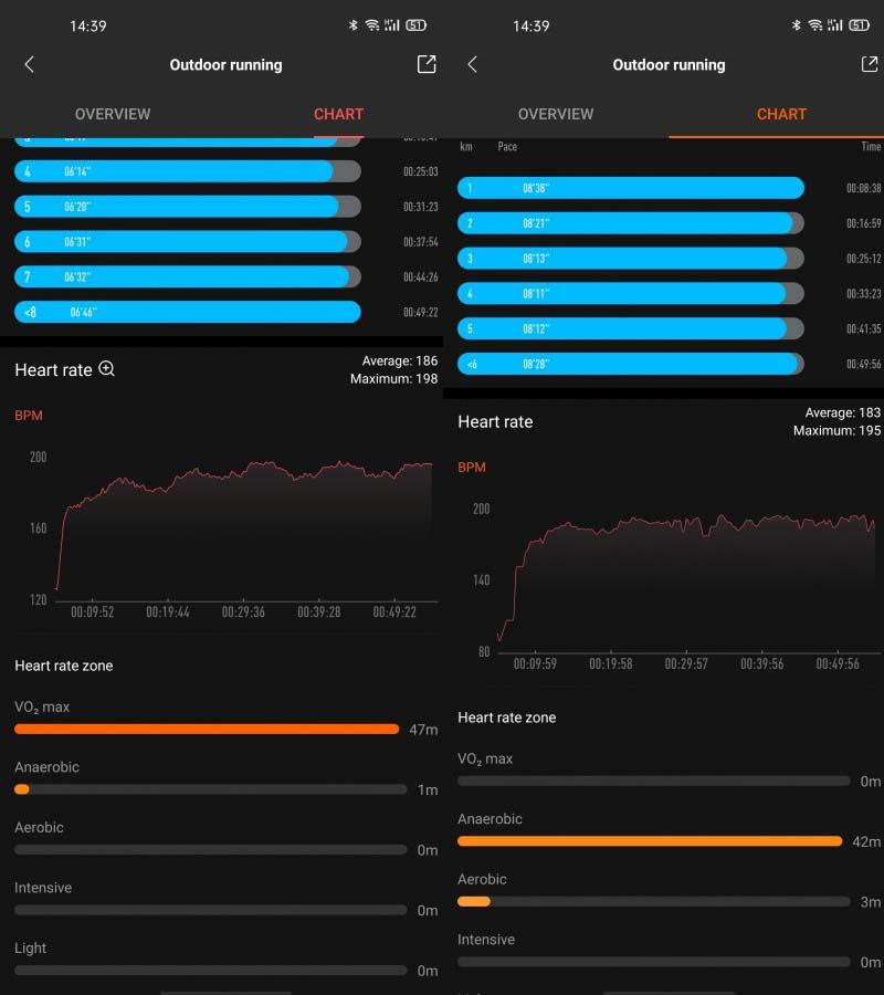 نقد و بررسی تخصصی هدفون شیائومی Amazfit PowerBuds