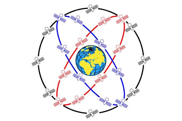 24 ماهواره جی پی اس