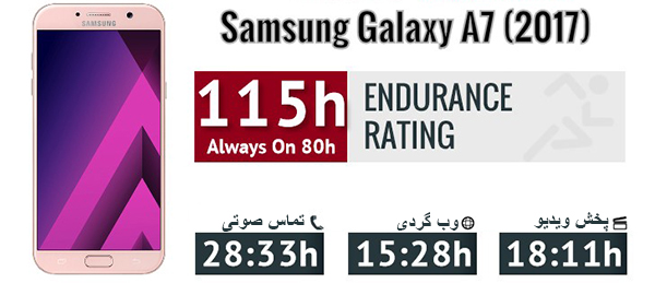 Galaxy-A7-2017-battery-overview