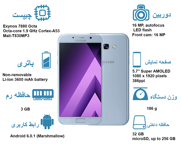 GAlaxy-A7-2017-overview