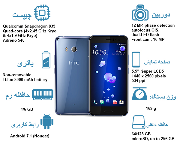 htc-u11-overview