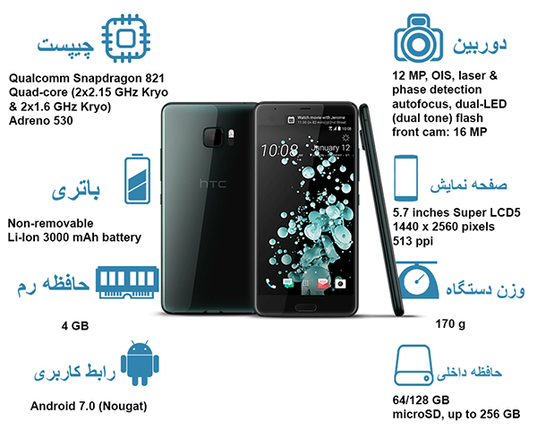 HTC-Uultra-overview