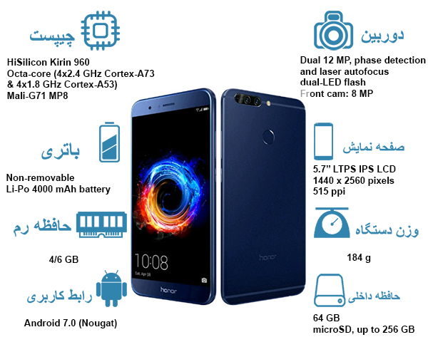 Honor-8-pro-overview
