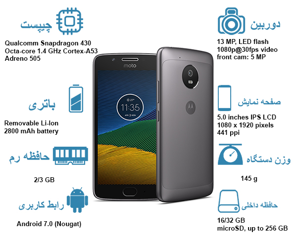 Moto-G5-Overview