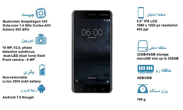 Nokia-6-info