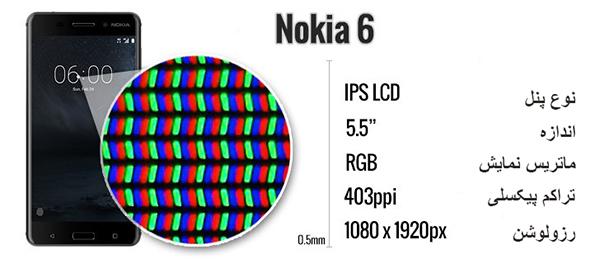 Nokia-6-screen