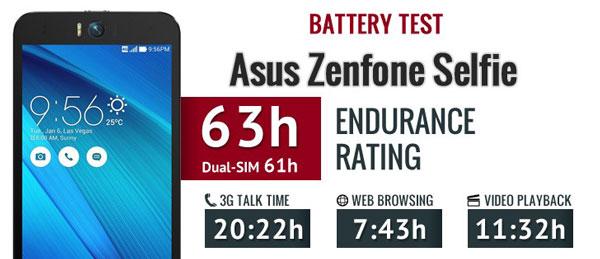 نقد و بررسی گوشی ایسوس زنفون سلفی ZD551KL - باتری - طول عمر باتری