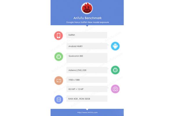 مشخصات بنچمارک انتوتو گوشی اچتیسی نکسوس 5P