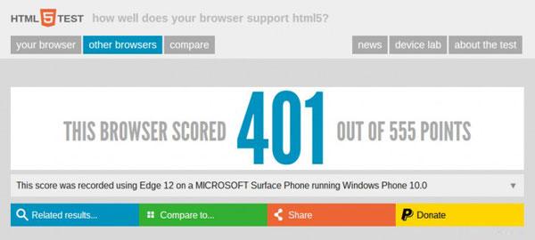 نتایج بنچمارک HTML5 گوشی مایکروسافت سورفیس فون