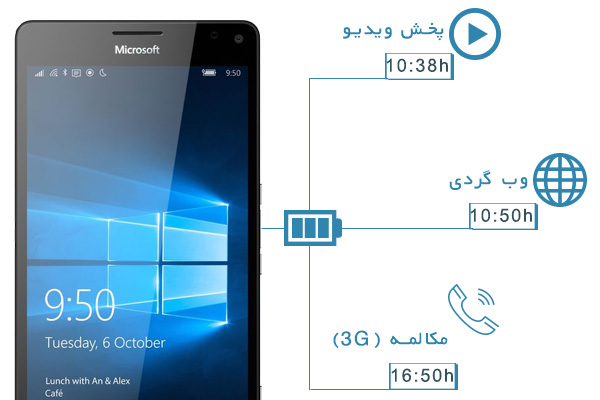 نقد و بررسی گوشی مایکروسافت لومیا 950 ایکس ال - باتری - طول عمر باتری