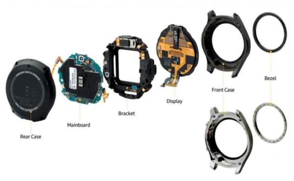 نقد و بررسی ساعت هوشمند سامسونگ Gear S3 - سختافزار