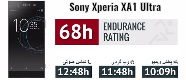 XA1-Ultra-batteryoverview
