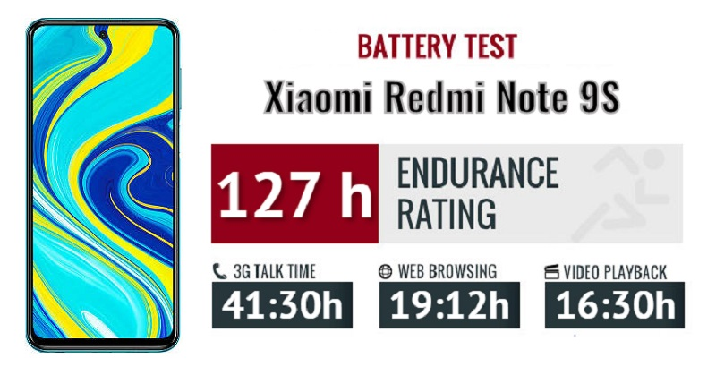 نقد و بررسی تخصصی گوشیهای شیائومی Redmi Note 9S و Redmi Note 9 Pro