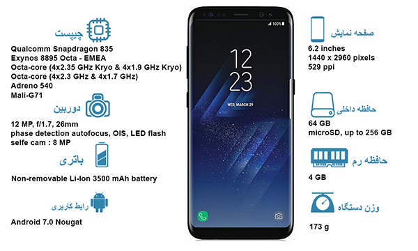 samsung s8 overview